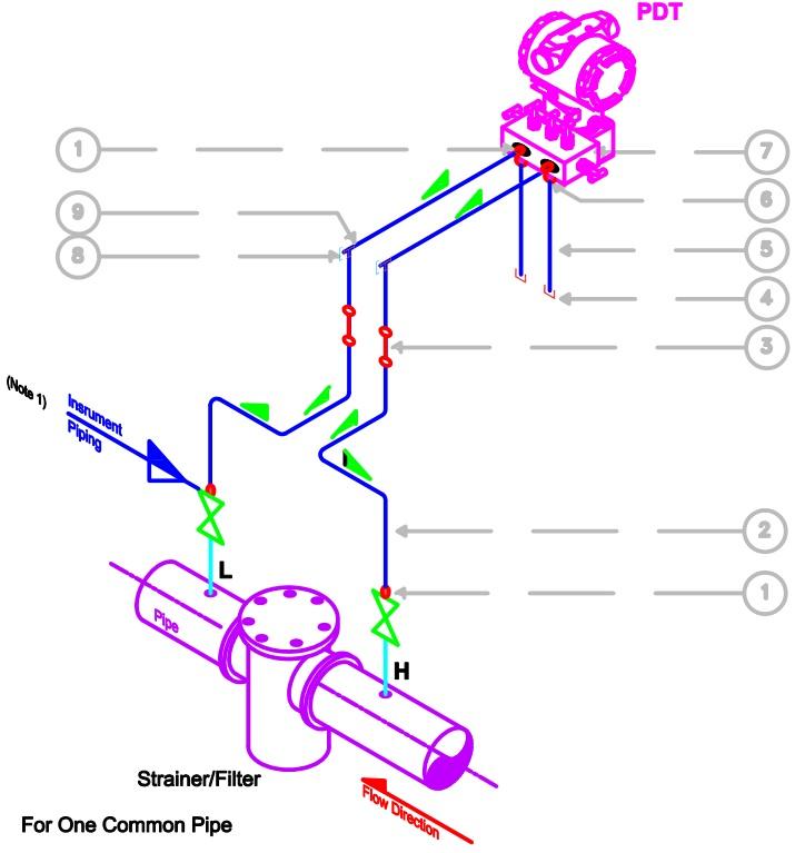 instrumentation hook up drawings